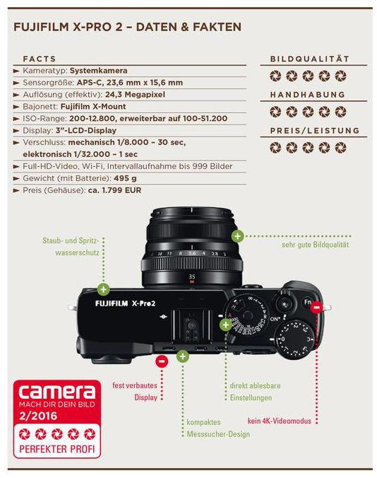 X-Pro2 _camera-Test